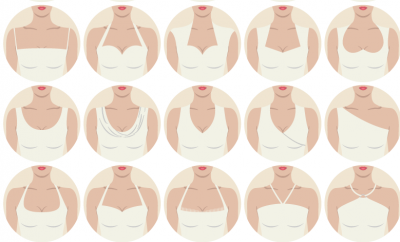 necklines2