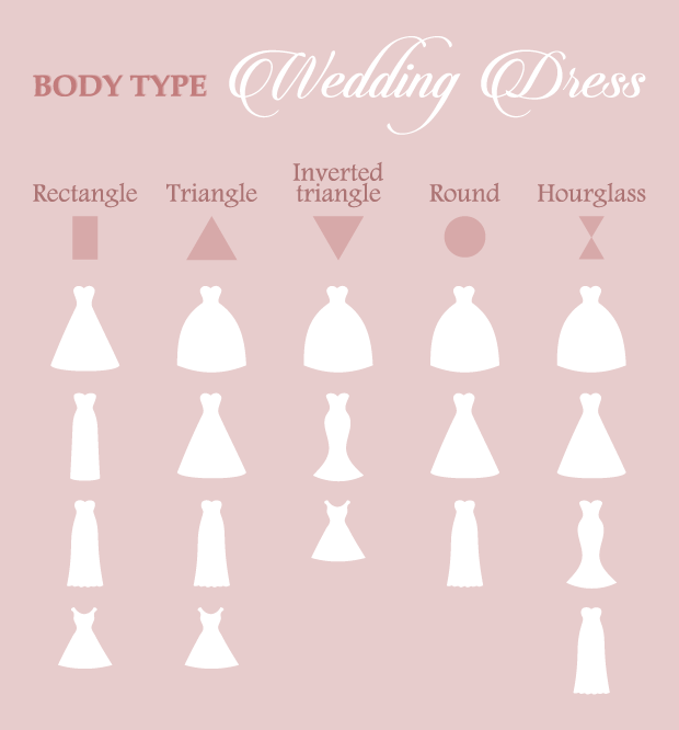 Wedding Dress Body Shape Guide